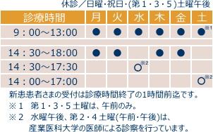 ■診療案内■のイメージ